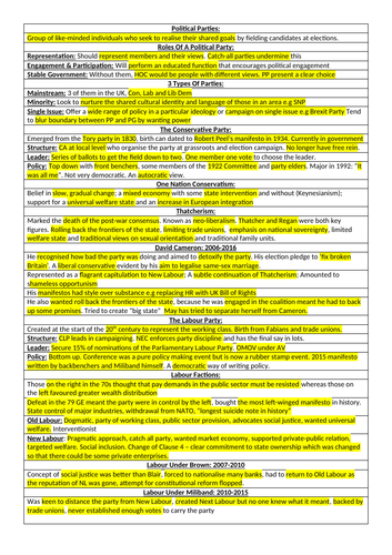 AQA A Level Government & Politics: Political Parties Revision Sheet