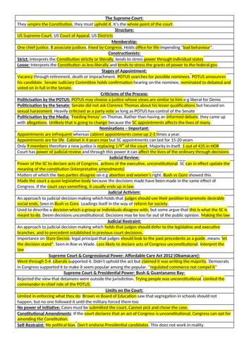 AQA A Level Government & Politics: US Judiciary & Comparative Revision Sheet