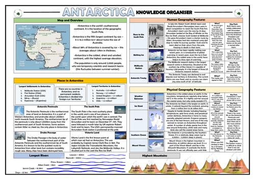 Antarctica Knowledge Organiser/ Revision Mat!