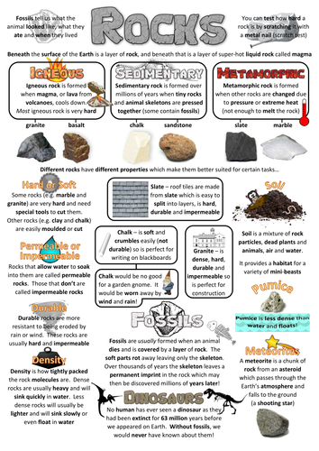 Year 3 Science Poster - Rocks