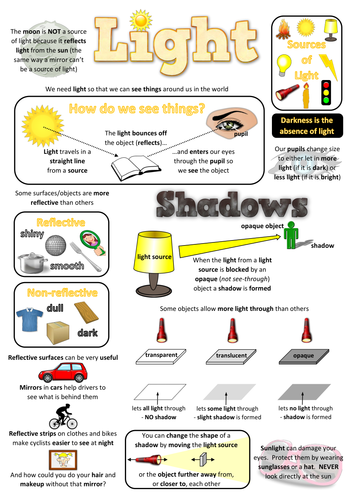 Year 3 Science Poster - Light