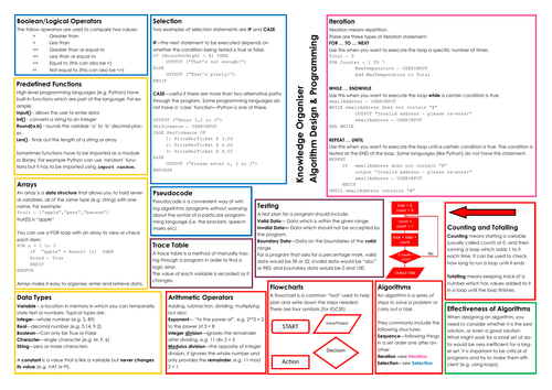 Knowledge Organiser - Algorithm Design & Programming (IGCSE Computer Science 9-1)