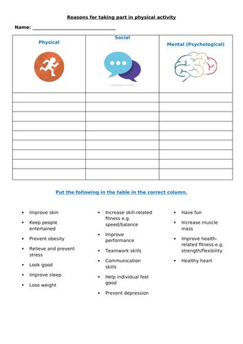 Benefits of exercise (worksheet)