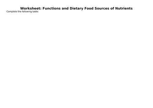 Macronutrients & micronutrients (worksheet)