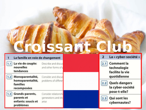 AQA A Level French: Modules 1 - 2 Speaking Revision Presentation