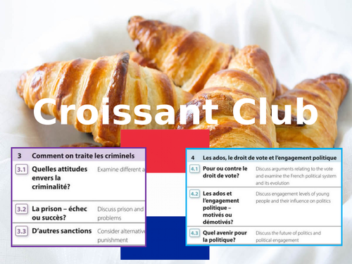 AQA A Level French: Modules 9 - 10 Speaking Revision Presentation