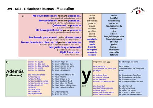 KS3---Vinales-Spanish-Relationships-ADVANCED--Positive -Masc+Fem- Sentence Builder