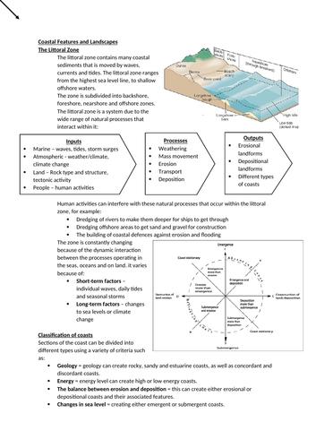 Coasts Revision Notes