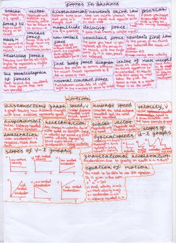 aqa gcse physics paper 2 posters