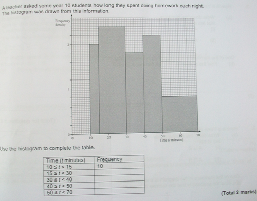 Histogram QUESTIONS+ANSWERS