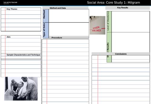OCR Social Area Core Studies Summary sheets