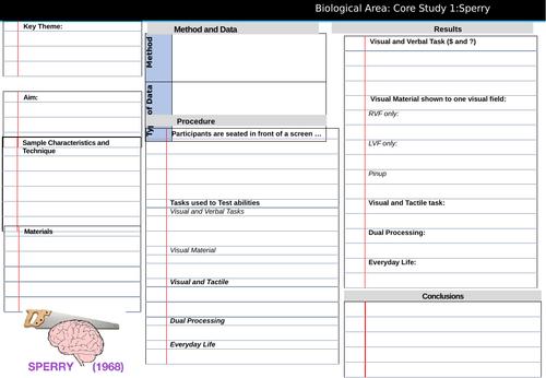 OCR Biological Area Core Studies Summary