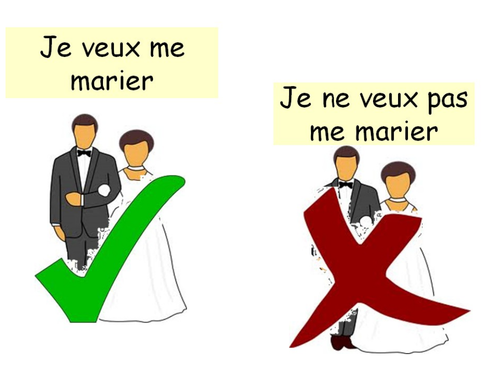 AQA French - Le Mariage