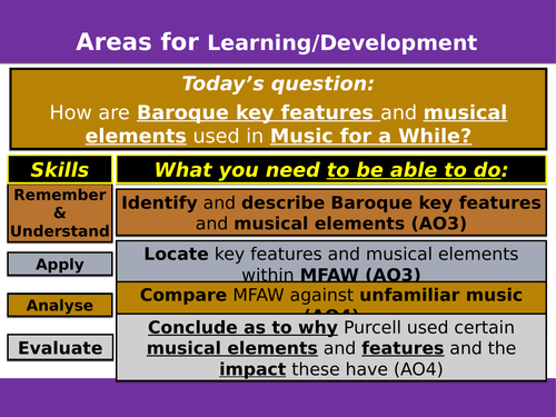 Music for a while Complete analysis scheme of work ppt