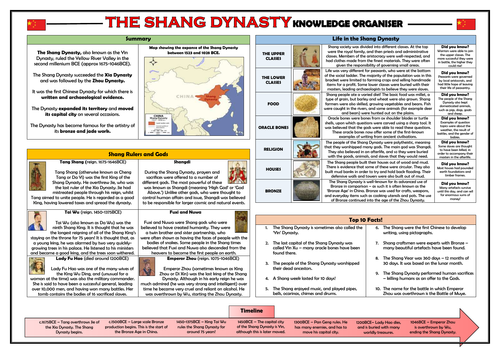 The Shang Dynasty Knowledge Organiser/ Revision Mat!