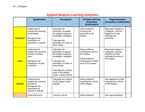 Applied Measure Homework, Assessment & Learning Outcomes