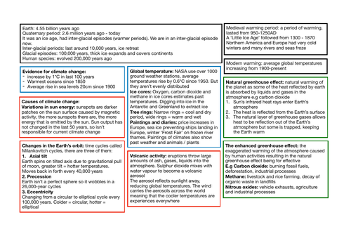 Geography GCSE OCR B 9-1 -- Revision