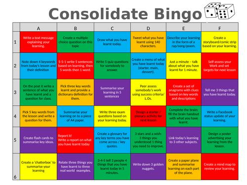 Plenary / Consolidation Activities