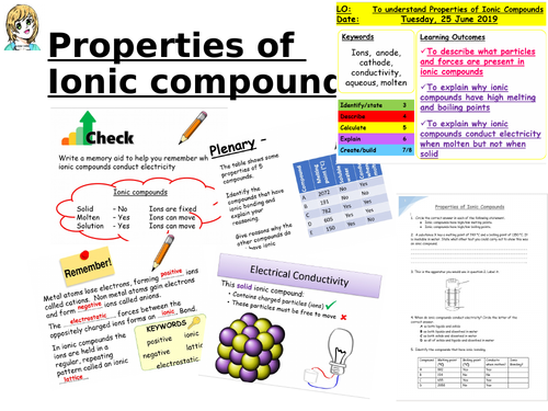 CC5c Properties of Ionic compounds