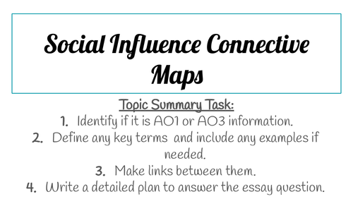 Social Influence Revision task - Connective Map (AQA)