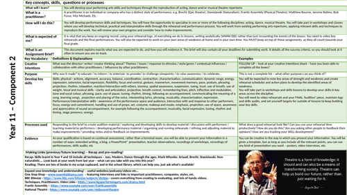 Knowledge organiser and Homework