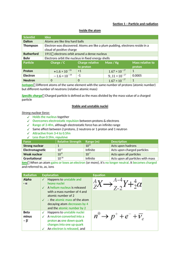 AQA Physics - section 1 - Particles and radiation
