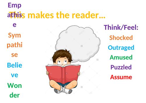 Reader poster