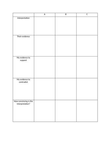 A2 interpretations extract analysis sheet