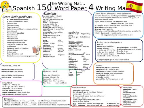 GCSE Spanish New Spec 150 Word Writing Mat