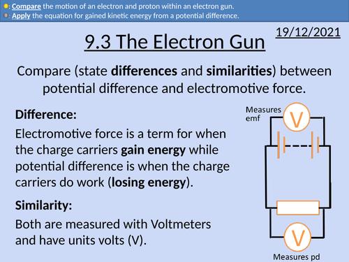OCR AS level Physics: The Electron Gun