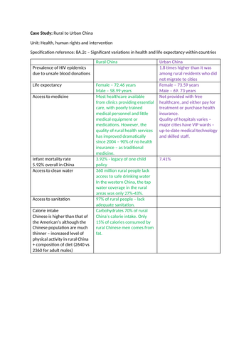 Rural to Urban China Case Study for 8A.2c (Health, human rights and intervention) Edexcel 2016+