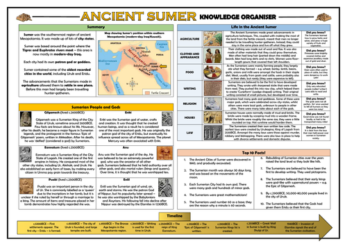 Ancient Sumer Knowledge Organiser/ Revision Mat!
