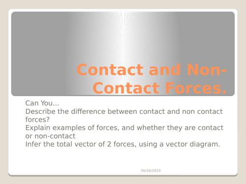 AQA 9-1 Contact & non-contact forces