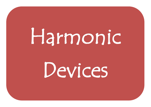 Harmonic and Melodic Devices Poster and Display
