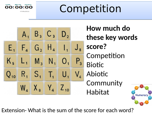 Topic 7 Competition AQA trilogy