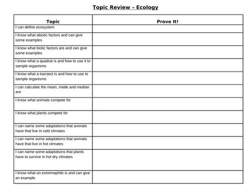 4.7 AQA GCSE Ecology Revision