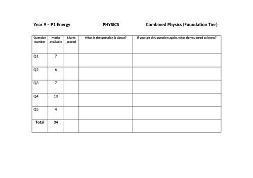 Test/Exam Feedback Sheet