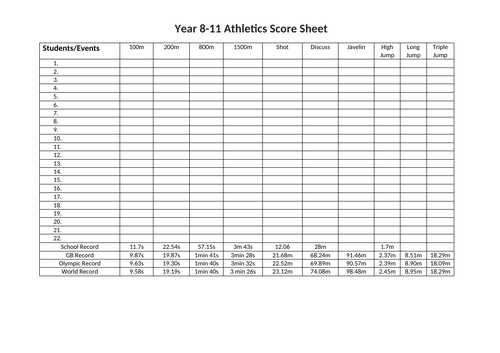 Year 8-11 Athletic Class Score Sheet