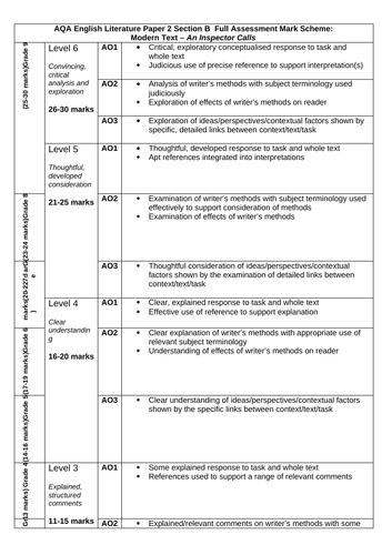 AQA LIT PAPER 2_AN INSPECTOR CALLS ASSESSMENTS (MINI & FULL)