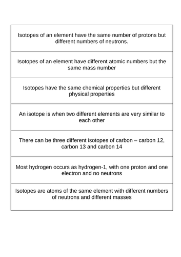 Year 12 Chemistry - Module 2 - Foundations in Chemistry - Lesson 1