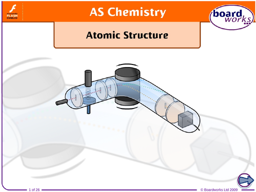 Year 12 Chemistry - Module 2 - Foundations in Chemistry - Lesson 2