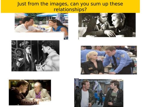 MEDIA -  Camera Shots and Camera Angles