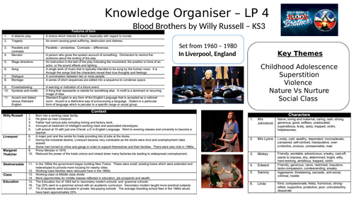 Blood Brothers Knowledge Organiser