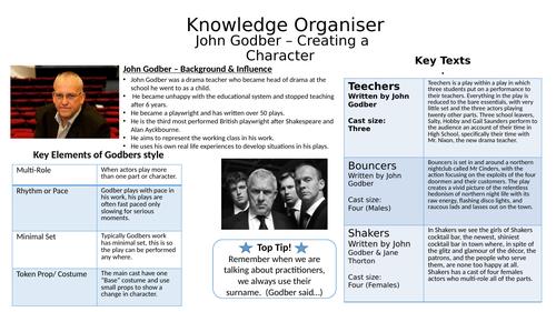 John Godber Knowledge Organiser