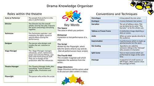 General Drama Knowledge Organiser
