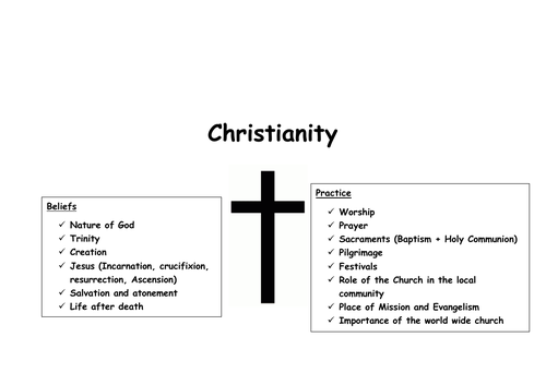 AQA GCSE RE CHRISTIANITY REVISION GUIDE