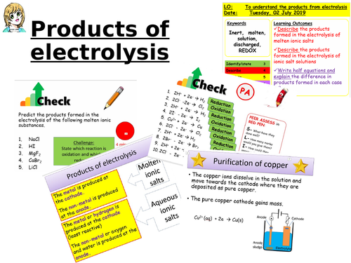 CC10b Products from electrolysis