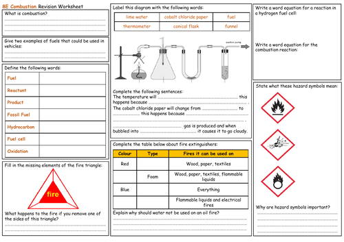 Exploring Science 8E Combustion Revision Sheet