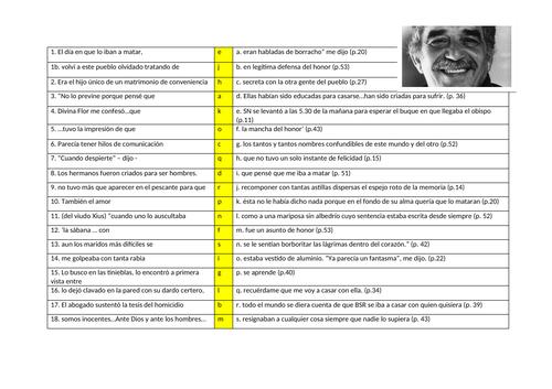 Match-up exercise of the key quotes from Crónica de una Muerte Anunciada, by García Márquez