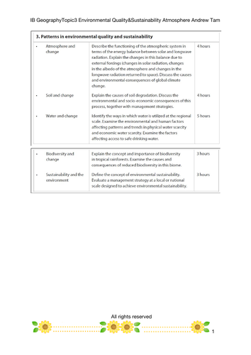IB Geography Core Paper 1.3 PATTERNS IN ENVIRONMENTAL QUALITY AND SUSTAINABILITY
